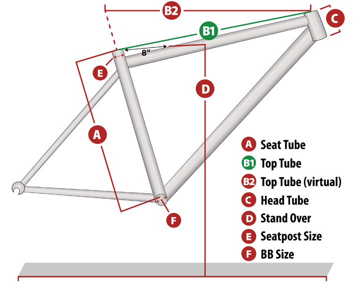Frame Layout